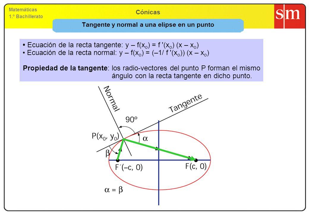 Matemáticas 1.º Bachillerato Cónicas Tangente y normal a una elipse en un punto Ecuación de la recta tangente: y – f(x o ) = f '(x o ) (x – x o ) Ecua