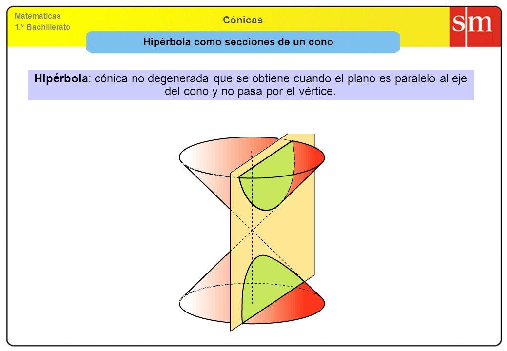Matemáticas 1.º Bachillerato Cónicas Hipérbola como secciones de un cono Hipérbola: cónica no degenerada que se obtiene cuando el plano es paralelo al
