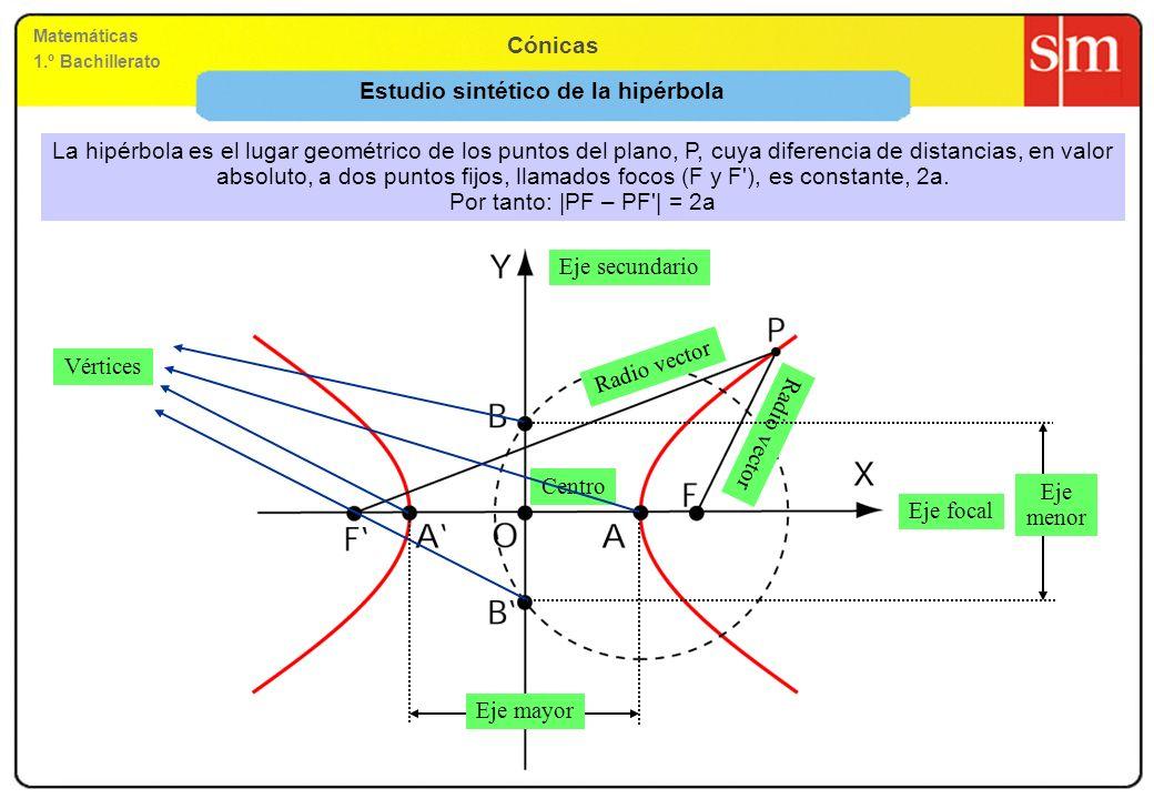 Matemáticas 1.º Bachillerato Cónicas Estudio sintético de la hipérbola La hipérbola es el lugar geométrico de los puntos del plano, P, cuya diferencia