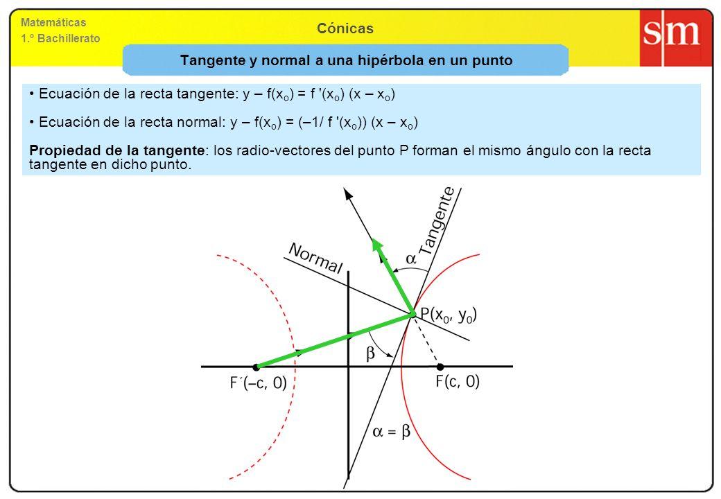 Matemáticas 1.º Bachillerato Cónicas Tangente y normal a una hipérbola en un punto Ecuación de la recta tangente: y – f(x o ) = f '(x o ) (x – x o ) E