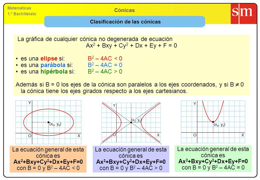 Matemáticas 1.º Bachillerato Cónicas Clasificación de las cónicas La gráfica de cualquier cónica no degenerada de ecuación Ax 2 + Bxy + Cy 2 + Dx + Ey