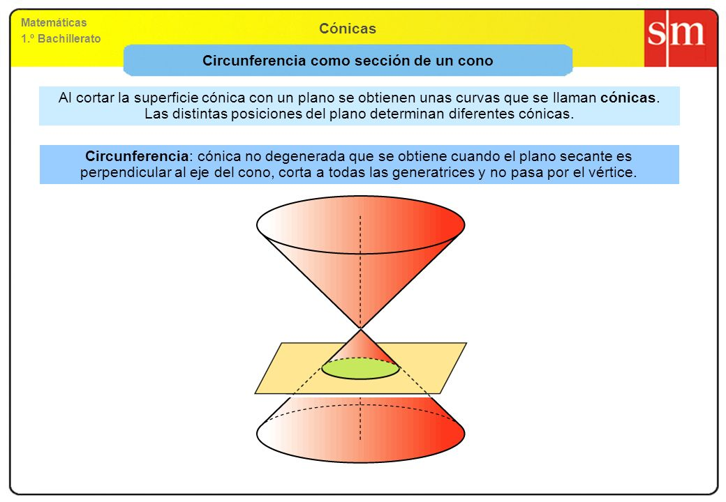 Matemáticas 1.º Bachillerato Cónicas Circunferencia como sección de un cono Al cortar la superficie cónica con un plano se obtienen unas curvas que se