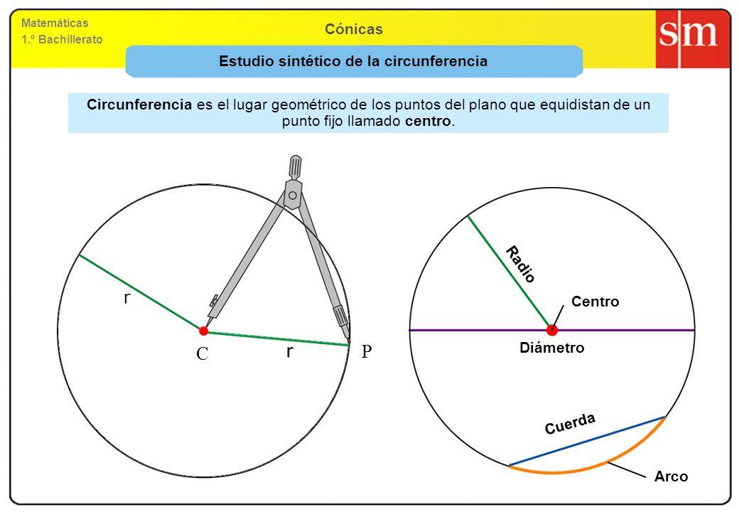 Matemáticas 1.º Bachillerato Cónicas C Estudio sintético de la circunferencia Circunferencia es el lugar geométrico de los puntos del plano que equidi