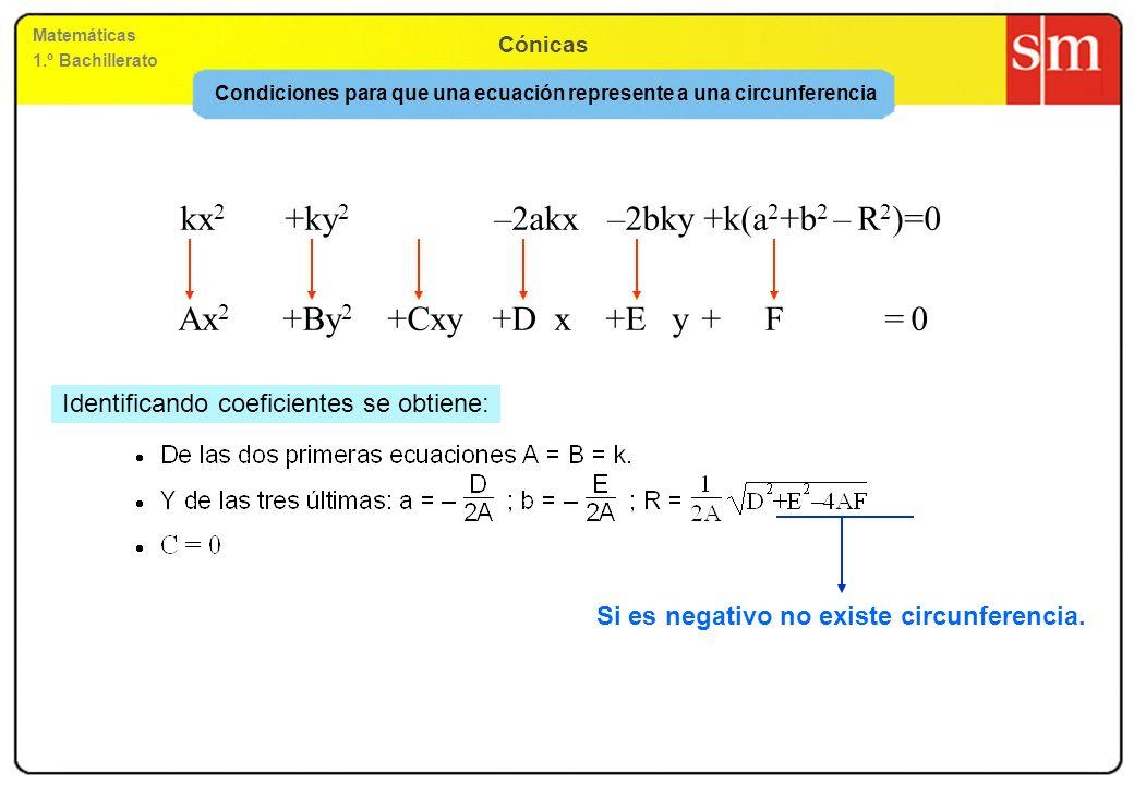Matemáticas 1.º Bachillerato Cónicas Condiciones para que una ecuación represente a una circunferencia kx 2 +ky 2 –2akx –2bky+k(a 2 +b 2 – R 2 )=0 Ax