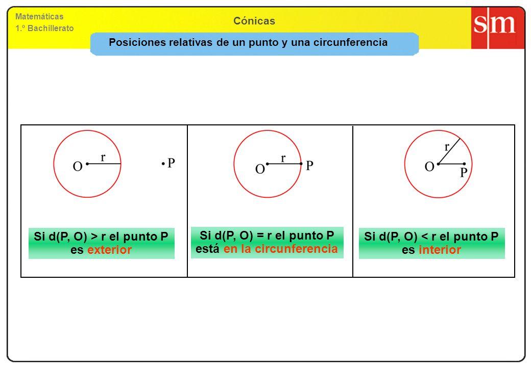 Matemáticas 1.º Bachillerato Cónicas Posiciones relativas de un punto y una circunferencia Si d(P, O) > r el punto P es exterior Si d(P, O) = r el pun