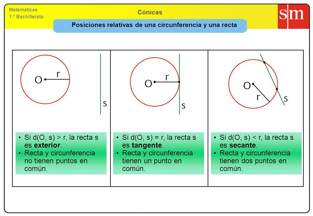 Matemáticas 1.º Bachillerato Cónicas Posiciones relativas de una circunferencia y una recta Si d(O, s) > r, la recta s es exterior. Recta y circunfere