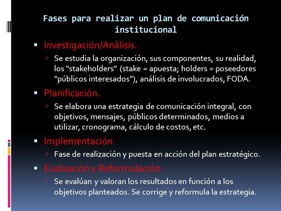 Fases para realizar un plan de comunicación institucional Investigación/Análisis. Se estudia la organización, sus componentes, su realidad, los stakeh