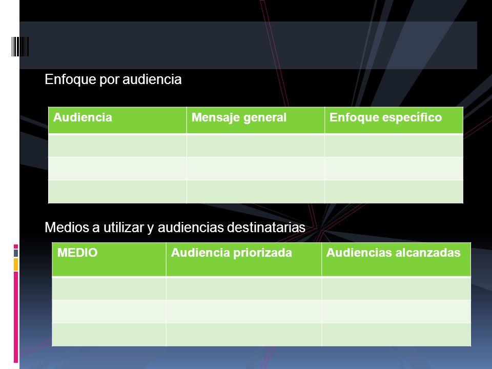 Enfoque por audiencia Medios a utilizar y audiencias destinatarias AudienciaMensaje generalEnfoque específico MEDIOAudiencia priorizadaAudiencias alca