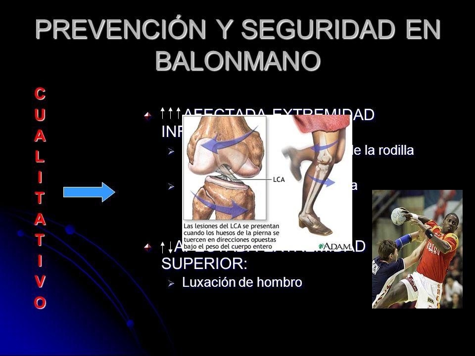 C U A L I T A T I V O AFECTADA EXTREMIDAD INFERIOR: Ligamento cruzado anterior de la rodilla Cartílago articular de la rodilla AFECTADA EXTREMIDAD SUP