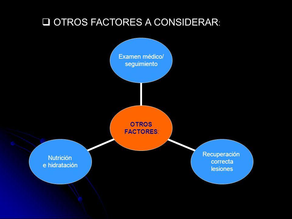 OTROS FACTORES: Examen médico/ seguimiento Recuperación correcta lesiones Nutrición e hidratación OTROS FACTORES A CONSIDERAR :