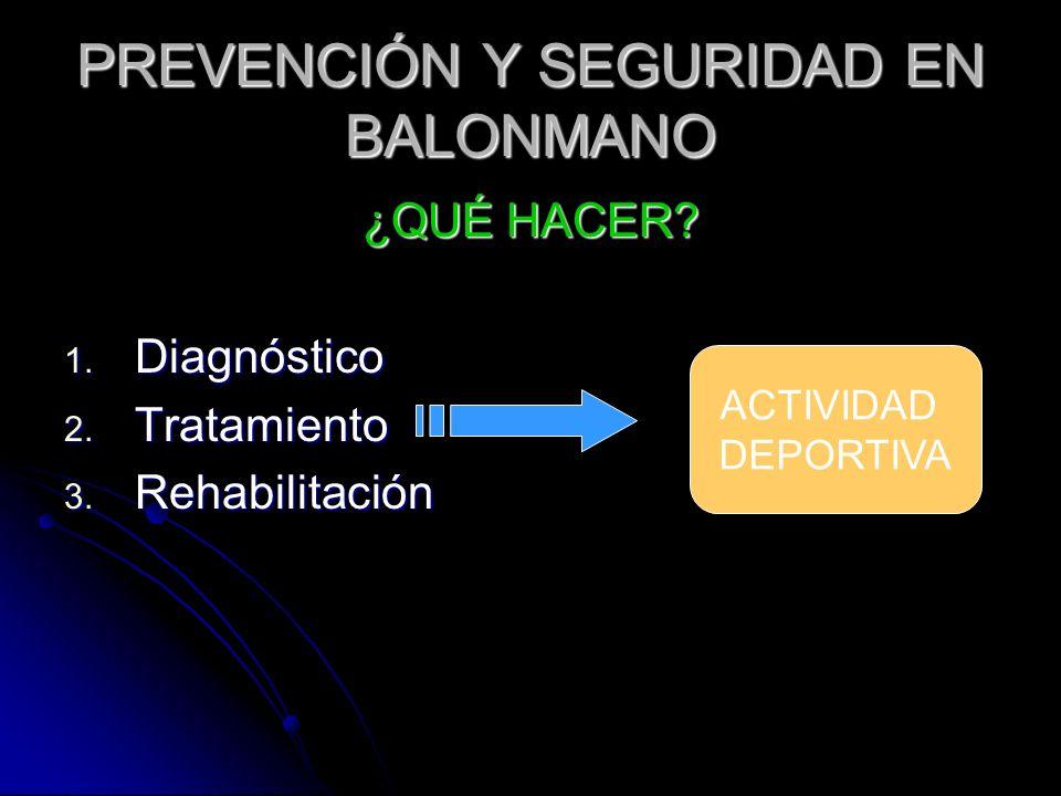 PREVENCIÓN Y SEGURIDAD EN BALONMANO ¿QUÉ HACER? 1. Diagnóstico 2. Tratamiento 3. Rehabilitación ACTIVIDAD DEPORTIVA
