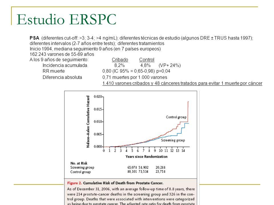 Estudio ERSPC PSA (diferentes cut-off: >3; 3-4; >4 ng/mL); diferentes técnicas de estudio (algunos DRE ± TRUS hasta 1997); diferentes intervalos (2-7