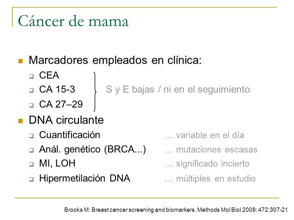 Cáncer de mama Marcadores empleados en clínica: CEA CA 15-3 S y E bajas / ni en el seguimiento CA 27–29 DNA circulante Cuantificación … variable en el