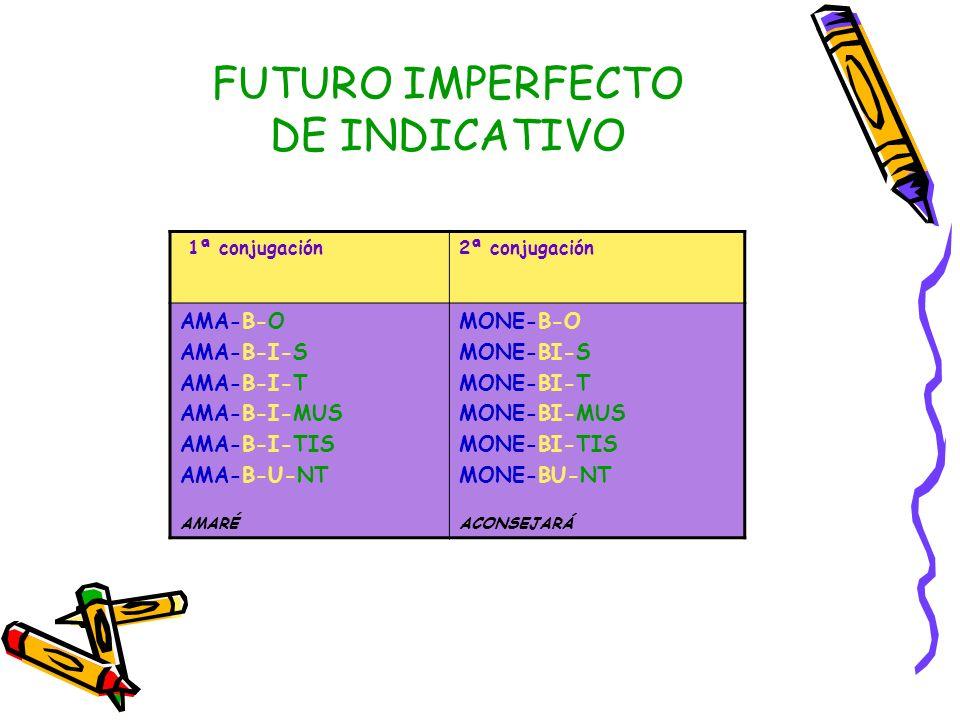 1ª conjugación2ª conjugación AMA-B-O AMA-B-I-S AMA-B-I-T AMA-B-I-MUS AMA-B-I-TIS AMA-B-U-NT AMARÉ MONE-B-O MONE-BI-S MONE-BI-T MONE-BI-MUS MONE-BI-TIS