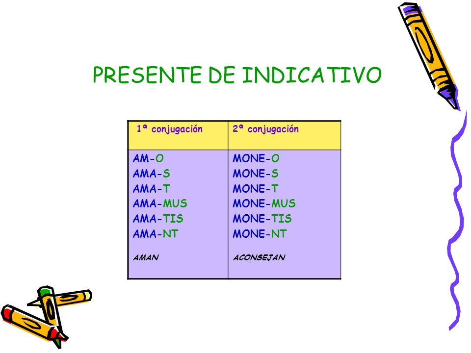 PRESENTE DE INDICATIVO 1ª conjugación2ª conjugación AM-O AMA-S AMA-T AMA-MUS AMA-TIS AMA-NT AMAN MONE-O MONE-S MONE-T MONE-MUS MONE-TIS MONE-NT ACONSE