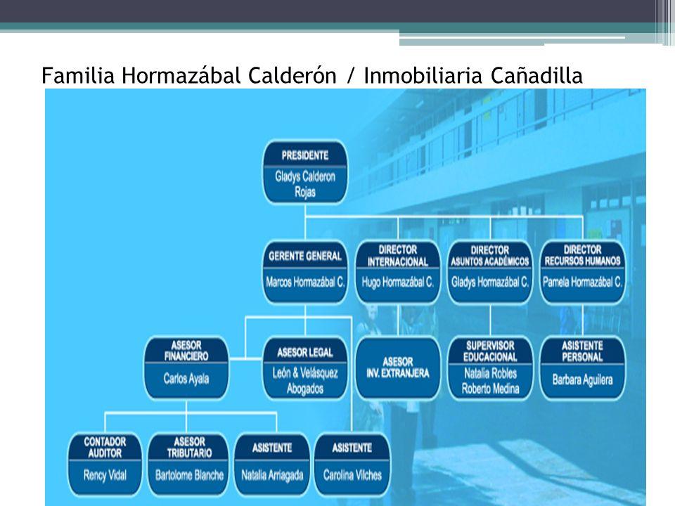 Familia Hormazábal Calderón / Inmobiliaria Cañadilla