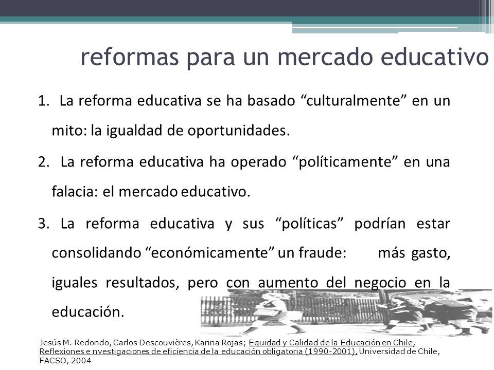 reformas para un mercado educativo 1. La reforma educativa se ha basado culturalmente en un mito: la igualdad de oportunidades. 2. La reforma educativ