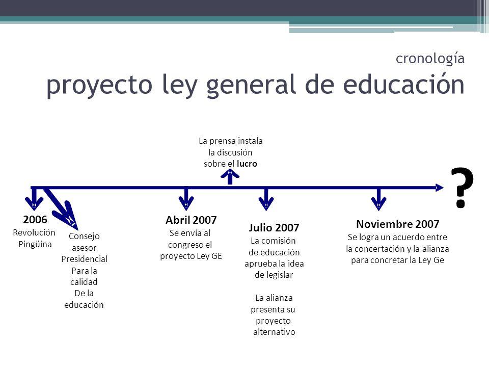 cronología proyecto ley general de educación Abril 2007 Se envía al congreso el proyecto Ley GE Julio 2007 La comisión de educación aprueba la idea de