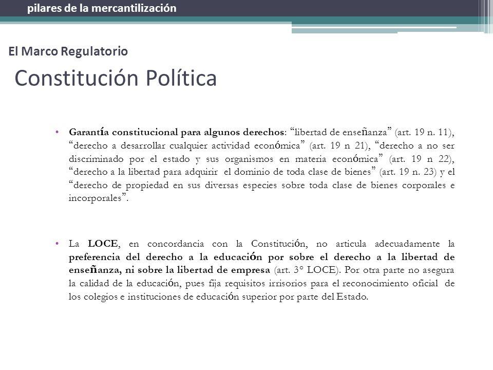 El Marco Regulatorio Constitución Política Garant í a constitucional para algunos derechos: libertad de ense ñ anza (art. 19 n. 11), derecho a desarro