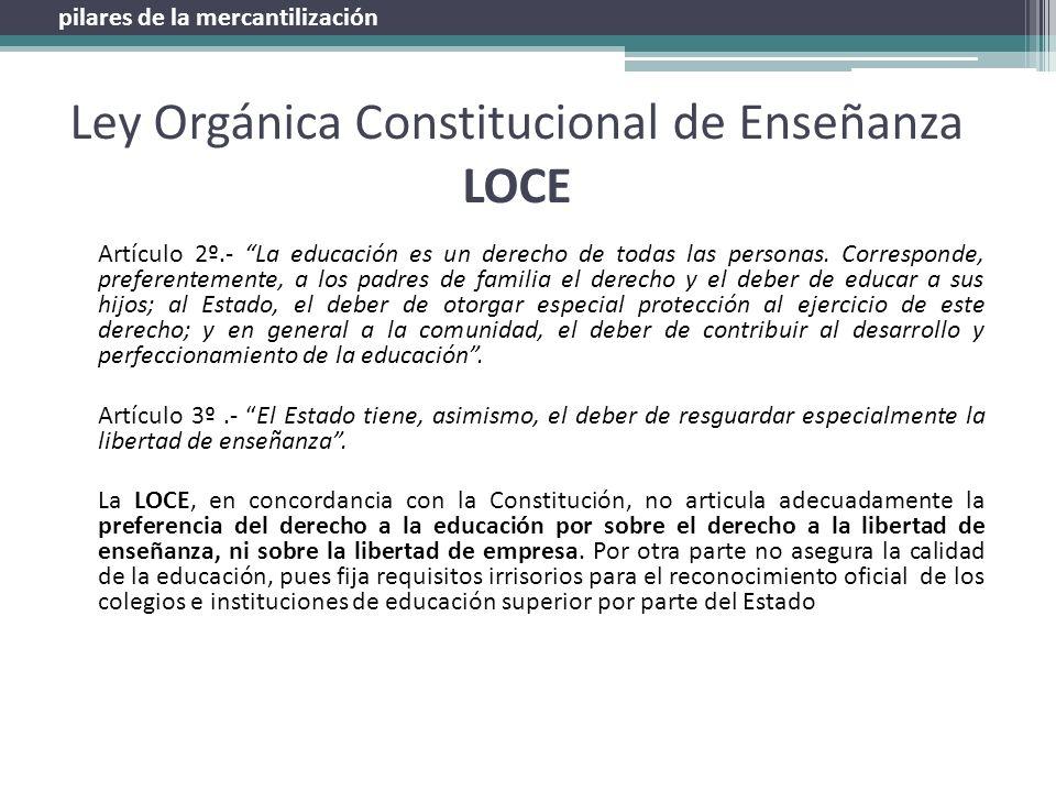 Ley Orgánica Constitucional de Enseñanza LOCE Artículo 2º.- La educación es un derecho de todas las personas. Corresponde, preferentemente, a los padr