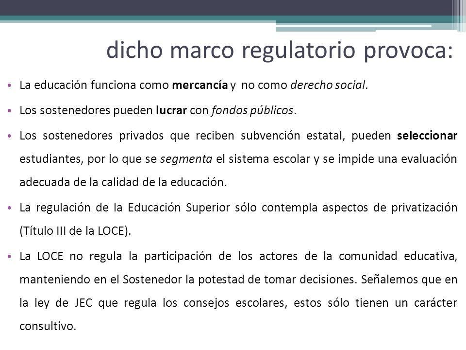 dicho marco regulatorio provoca: La educación funciona como mercancía y no como derecho social. Los sostenedores pueden lucrar con fondos públicos. Lo