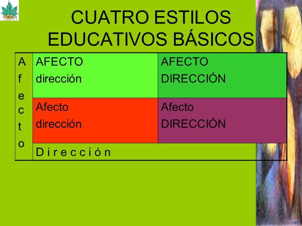 CUATRO ESTILOS EDUCATIVOS BÁSICOS AfectoAfecto AFECTO dirección AFECTO DIRECCIÓN Afecto dirección Afecto DIRECCIÓN D i r e c c i ó n