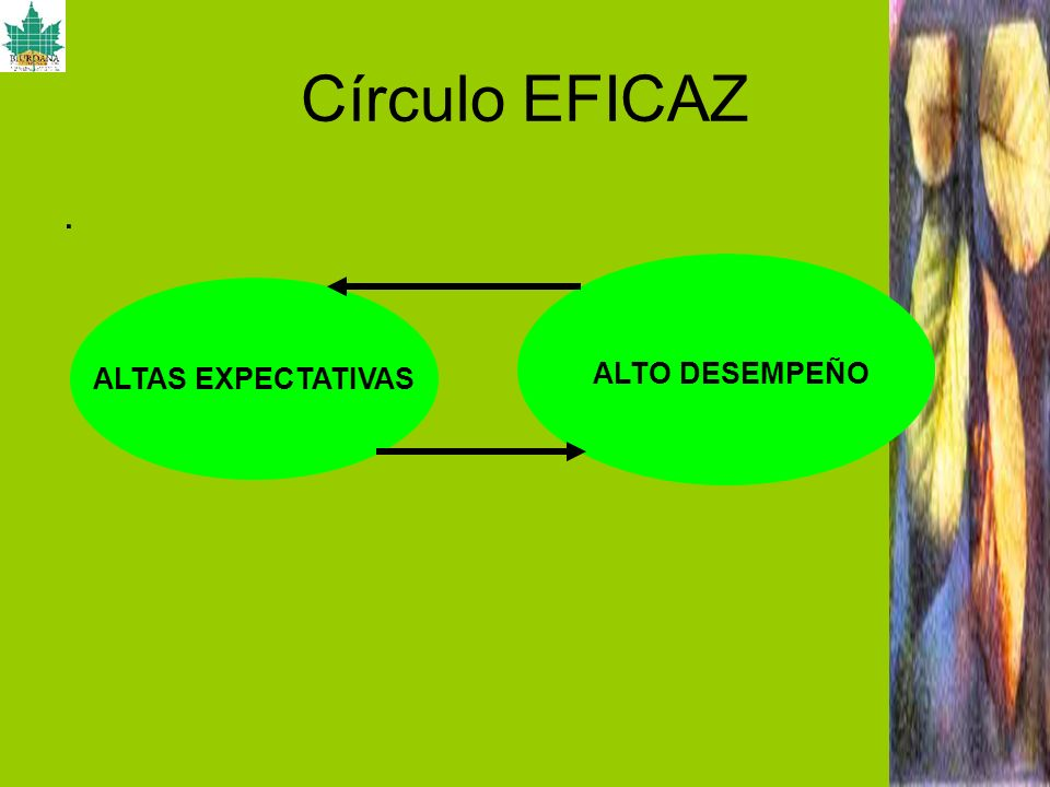 Círculo EFICAZ. ALTAS EXPECTATIVAS ALTO DESEMPEÑO
