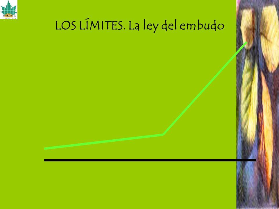 LOS LÍMITES. La ley del embudo