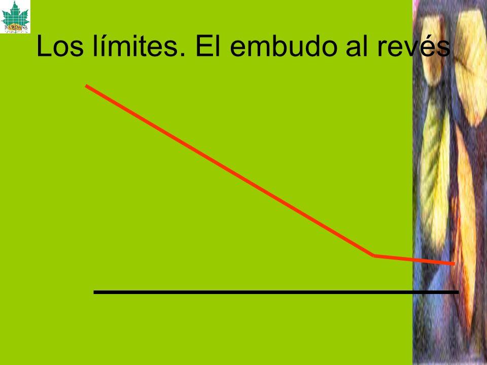 Los límites. El embudo al revés