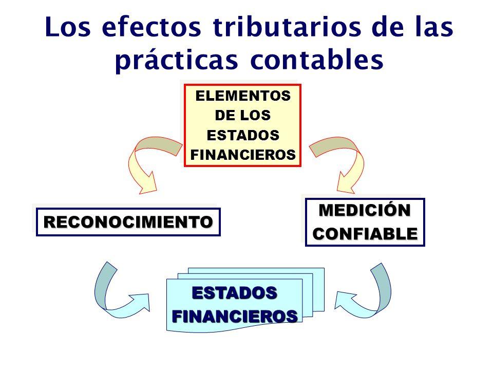Los efectos tributarios de las prácticas contables ELEMENTOS DE LOS ESTADOSFINANCIEROSELEMENTOS ESTADOSFINANCIEROS RECONOCIMIENTORECONOCIMIENTO MEDICI
