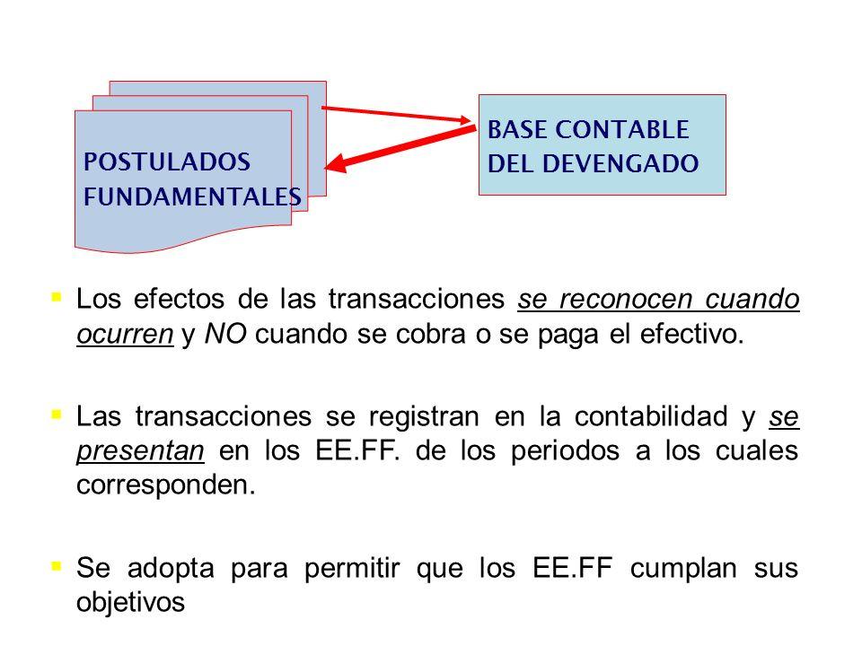 POSTULADOS FUNDAMENTALES BASE CONTABLE DEL DEVENGADO Los efectos de las transacciones se reconocen cuando ocurren y NO cuando se cobra o se paga el ef