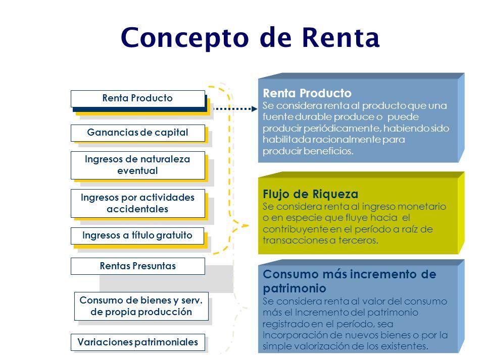 Concepto de Renta Renta Producto Se considera renta al producto que una fuente durable produce o puede producir periódicamente, habiendo sido habilita