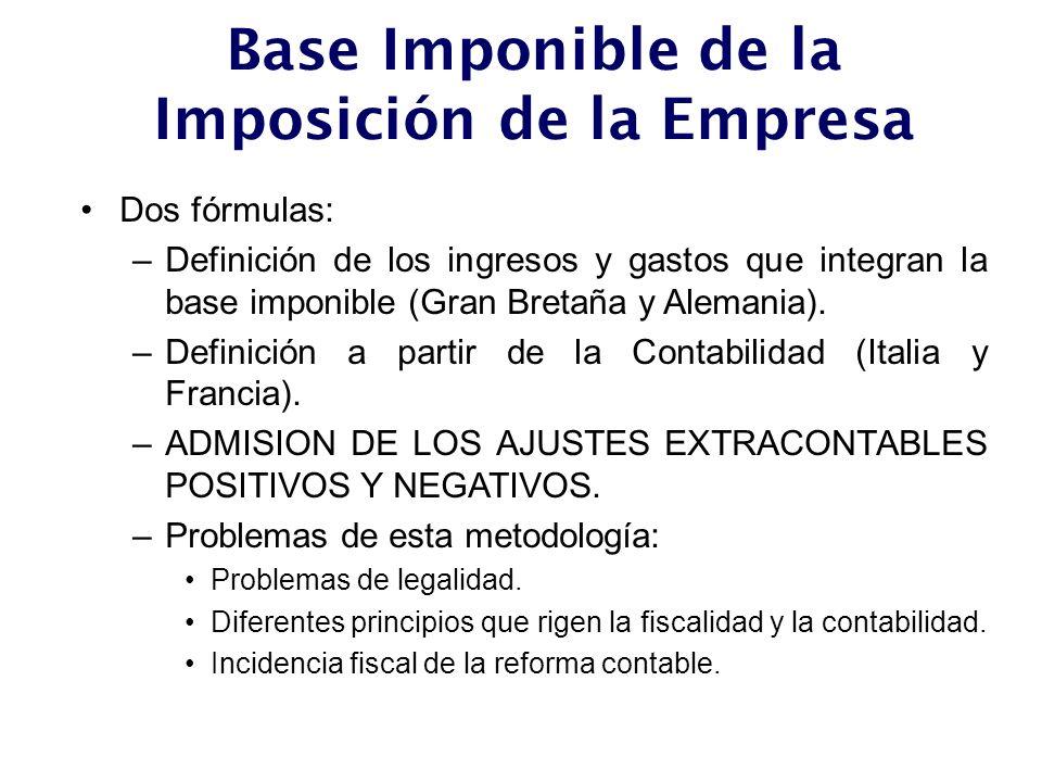 Base Imponible de la Imposición de la Empresa Dos fórmulas: –Definición de los ingresos y gastos que integran la base imponible (Gran Bretaña y Aleman