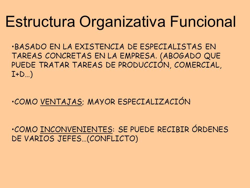 Estructura Organizativa Funcional BASADO EN LA EXISTENCIA DE ESPECIALISTAS EN TAREAS CONCRETAS EN LA EMPRESA. (ABOGADO QUE PUEDE TRATAR TAREAS DE PROD