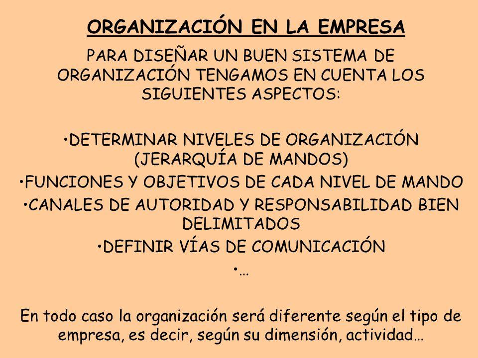 TAMAÑO DE LAS UNIDADES (TAMBIÉN CONOCIDO COMO ÁMBITO DE CONTROL) NO ES ILIMITADO DEPENDE DE LAS NECESIDADES DE LAS EMPRESAS: TIPO DE TRABAJO CARACTERÍSTICAS DEL PERSONAL (FORMACIÓN, INICIATIVA…) CAPACIDAD DE DELEGACIÓN