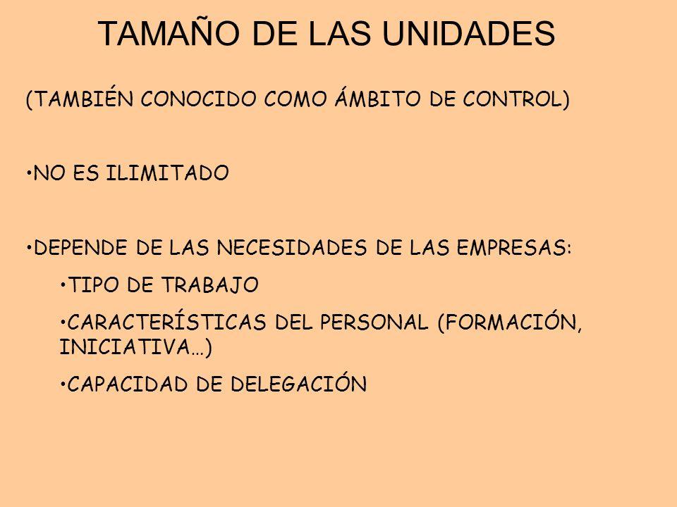 TAMAÑO DE LAS UNIDADES (TAMBIÉN CONOCIDO COMO ÁMBITO DE CONTROL) NO ES ILIMITADO DEPENDE DE LAS NECESIDADES DE LAS EMPRESAS: TIPO DE TRABAJO CARACTERÍ