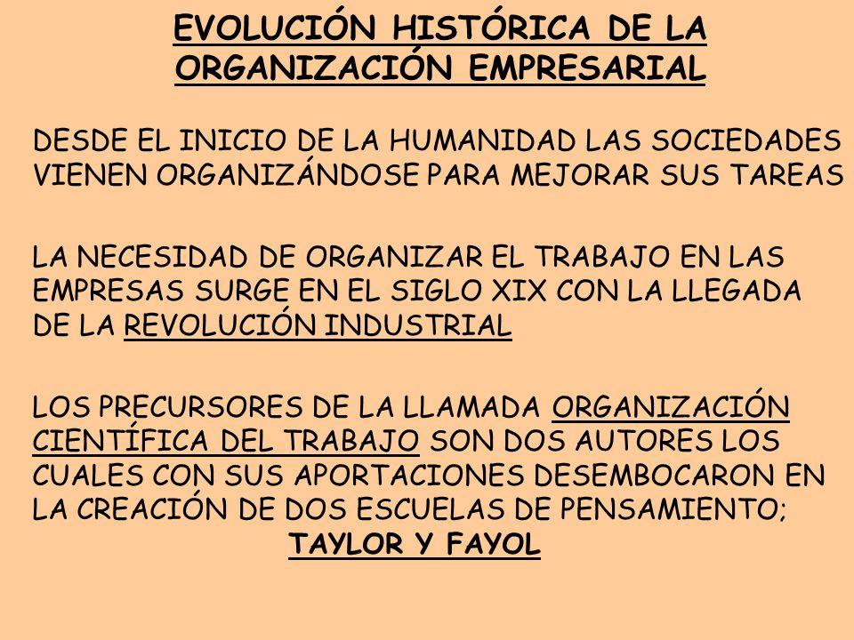 EVOLUCIÓN HISTÓRICA DE LA ORGANIZACIÓN EMPRESARIAL DESDE EL INICIO DE LA HUMANIDAD LAS SOCIEDADES VIENEN ORGANIZÁNDOSE PARA MEJORAR SUS TAREAS LA NECE