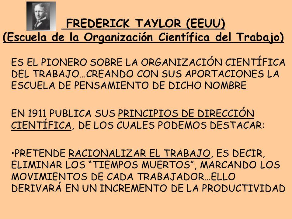 FREDERICK TAYLOR (EEUU) (Escuela de la Organización Científica del Trabajo) EL OBRERO DEBE CUMPLIR CON LO PREVIAMENTE ESTABLECIDO…NO A LA IMPROVISACIÓN PARA INCENTIVAR AL TRABAJADOR…SALARIOS BASADOS EN LOS RENDIMIENTOS EN UN PRINCIPIO ESTAS TEORÍAS SON BIEN ACOGIDAS (OBREROS-PATRONOS)…PERO CON POSTERIORIDAD SON CRITICADAS POR LA MONOTONÍA QUE SUFRE EL OBRERO.