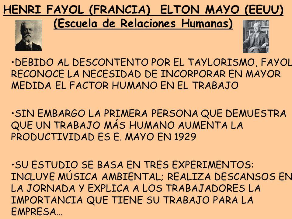 HENRI FAYOL (FRANCIA) ELTON MAYO (EEUU) (Escuela de Relaciones Humanas) CON TODO ESTO LLEGAN A TRES CONCLUSIONES FUNDAMENTALES: 1.EXISTEN INCENTIVOS DISTINTOS A LOS MATERIALES… 2.SI EL TRABAJADOR ESTÁ EMOCIONALMENTE SATISFECHO CON LA EMPRESA…MÁS PRODUCTIVO 3.EL HOMBRE NO SE PUEDE PROGRAMAR COMO UNA MÁQUINA