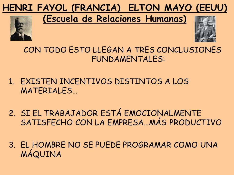 HENRI FAYOL (FRANCIA) ELTON MAYO (EEUU) (Escuela de Relaciones Humanas) CON TODO ESTO LLEGAN A TRES CONCLUSIONES FUNDAMENTALES: 1.EXISTEN INCENTIVOS D