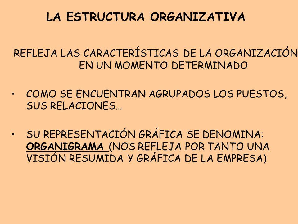 LA ESTRUCTURA ORGANIZATIVA REFLEJA LAS CARACTERÍSTICAS DE LA ORGANIZACIÓN EN UN MOMENTO DETERMINADO COMO SE ENCUENTRAN AGRUPADOS LOS PUESTOS, SUS RELA