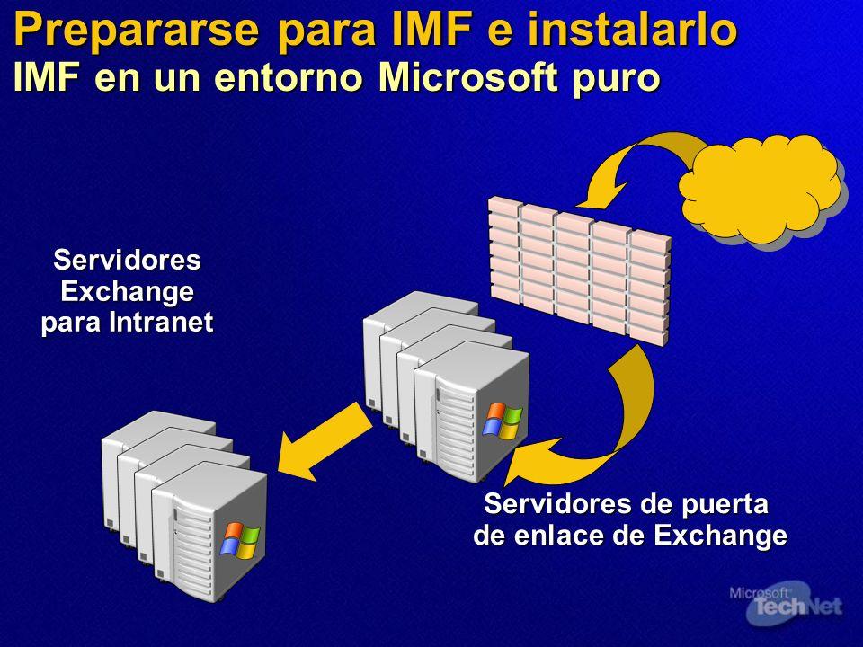 Prepararse para IMF e instalarlo IMF en un entorno Microsoft puro Servidores de puerta de enlace de Exchange Servidores Exchange para Intranet