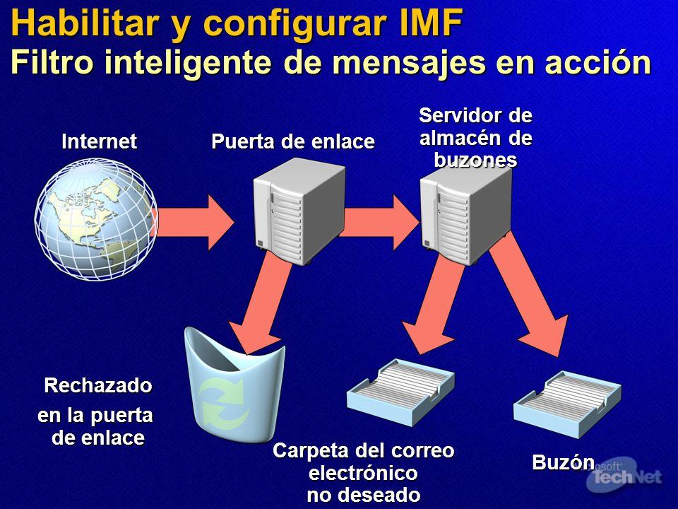 Habilitar y configurar IMF Filtro inteligente de mensajes en acción Carpeta del correo electrónico no deseado Buzón Rechazado en la puerta de enlace Internet Puerta de enlace Servidor de almacén de buzones