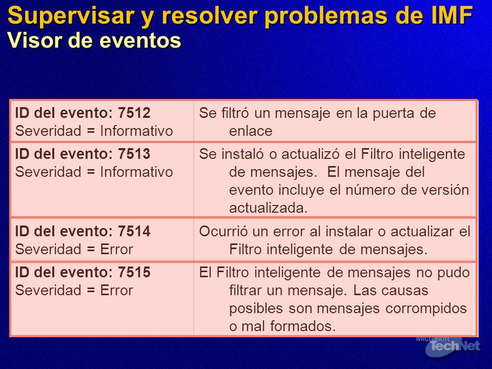 Supervisar y resolver problemas de IMF Visor de eventos ID del evento: 7512 Severidad = Informativo Se filtró un mensaje en la puerta de enlace ID del evento: 7513 Severidad = Informativo Se instaló o actualizó el Filtro inteligente de mensajes.