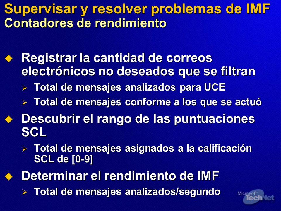 Supervisar y resolver problemas de IMF Contadores de rendimiento Registrar la cantidad de correos electrónicos no deseados que se filtran Registrar la