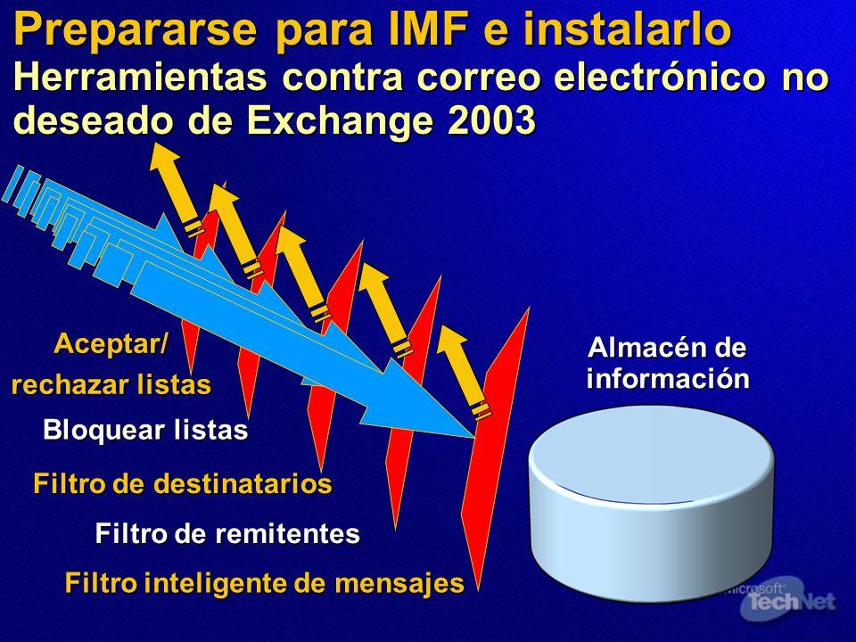 Prepararse para IMF e instalarlo Disponibilidad e instalación de IMF Descarga gratuita para usuarios de Exchange Descarga gratuita para usuarios de Exchange Descargar desde: www.microsoft.com/exchange/imf Descargar desde: www.microsoft.com/exchange/imf www.microsoft.com/exchange/imf Instalación de IMF en los servidores de puerta de enlace de Exchange Instalación de IMF en los servidores de puerta de enlace de Exchange Herramientas de administración en la máquina de administración Herramientas de administración en la máquina de administración
