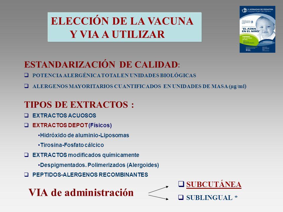 ELECCIÓN DE LA VACUNA Y VIA A UTILIZAR ESTANDARIZACIÓN DE CALIDAD : POTENCIA ALERGÉNICA TOTAL EN UNIDADES BIOLÓGICAS ALERGENOS MAYORITARIOS CUANTIFICA