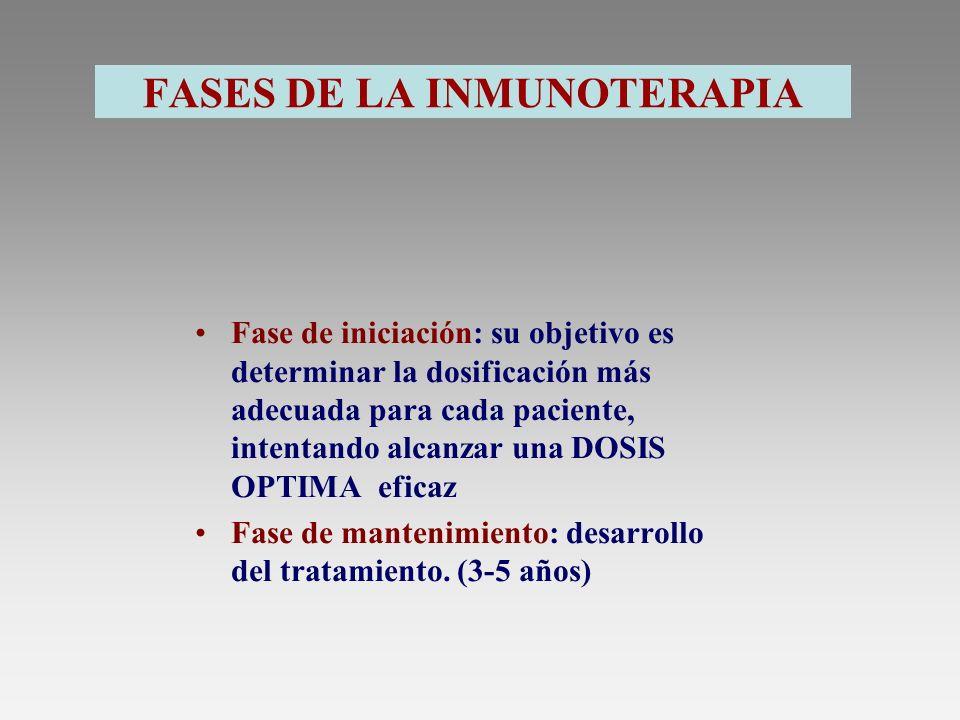 FASES DE LA INMUNOTERAPIA Fase de iniciación: su objetivo es determinar la dosificación más adecuada para cada paciente, intentando alcanzar una DOSIS