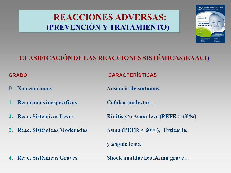 REACCIONES ADVERSAS: (PREVENCIÓN Y TRATAMIENTO) CLASIFICACIÓN DE LAS REACCIONES SISTÉMICAS (EAACI) GRADO CARACTERÍSTICAS 0 No reacciones Ausencia de s