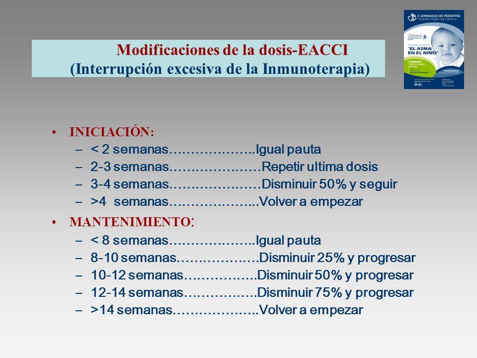 Modificaciones de la dosis-EACCI (Interrupción excesiva de la Inmunoterapia) INICIACIÓN: –< 2 semanas………………..Igual pauta –2-3 semanas…………………Repetir ul